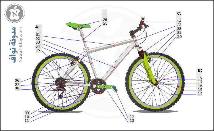 850px-Bicycle_diagram-unif