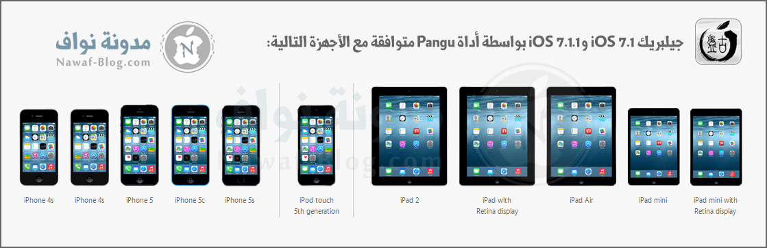 Pangu-compatible-with
